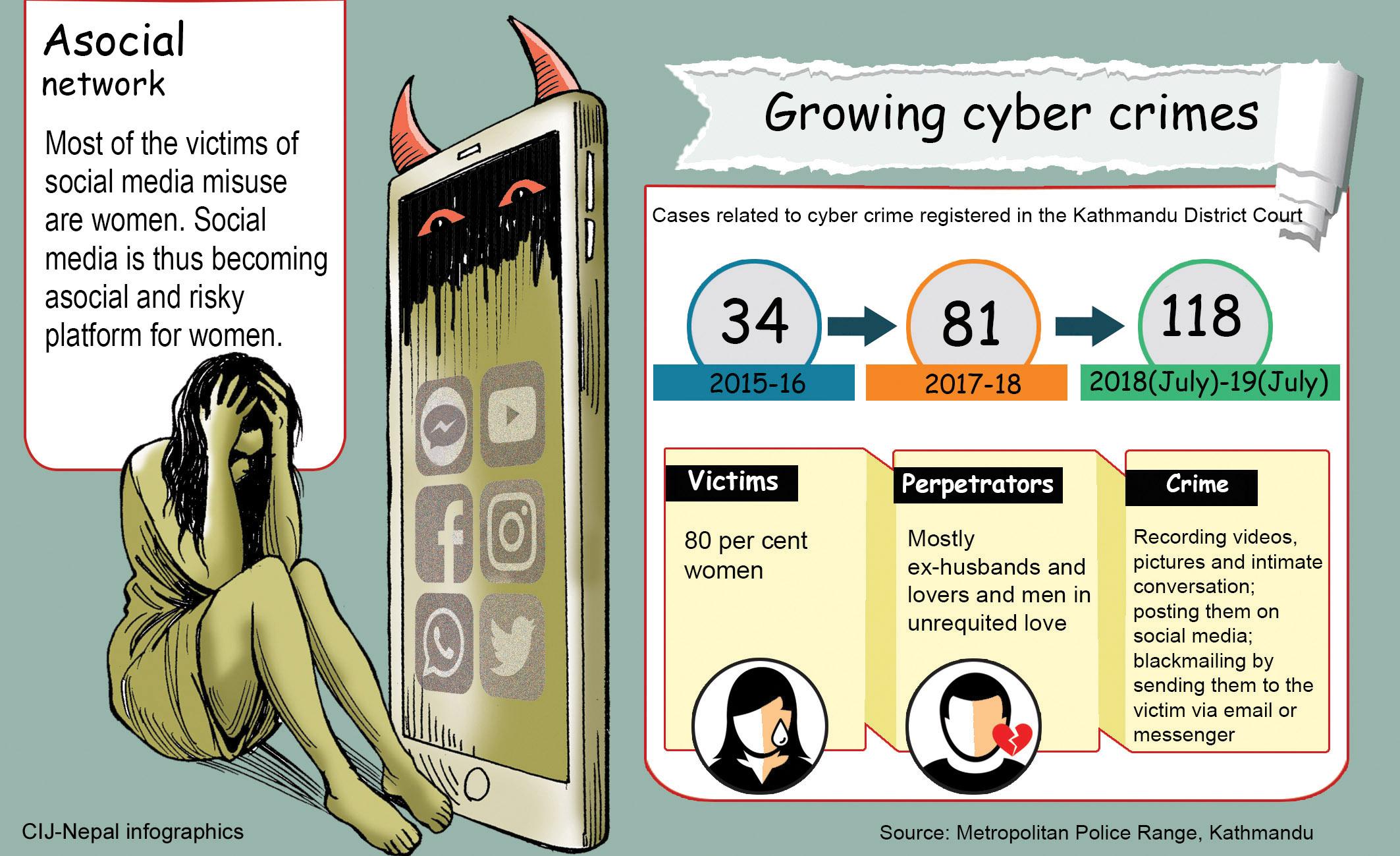 Infografiikka kyber-rikollisuudesta